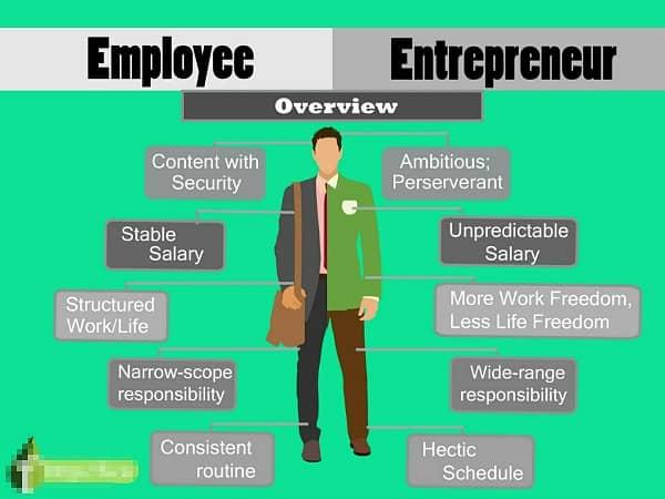 Perbedaan Karyawan Dan Pengusaha