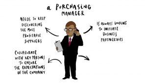 Jobdes purchasing manager