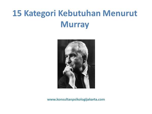 15 Kategori Kebutuhan Menurut Murray