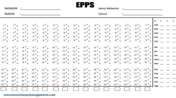 15 Kepribadian Yang Diukur pada Tes EPPS
