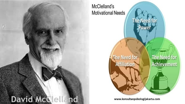 Teori Motivasi Kebutuhan McClelland