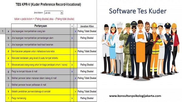 Software Tes Kuder