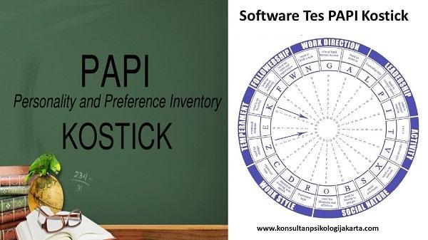 Software Tes PAPI Kostick