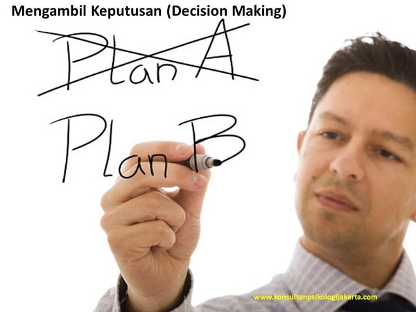 Mengambil Keputusan (Decision Making)