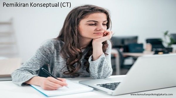 Pemikiran Konseptual (CT)