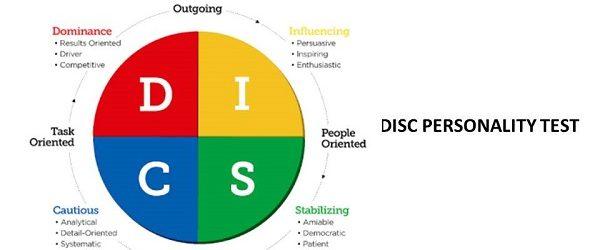 Administrasi dan Interpretasi Tes DISC
